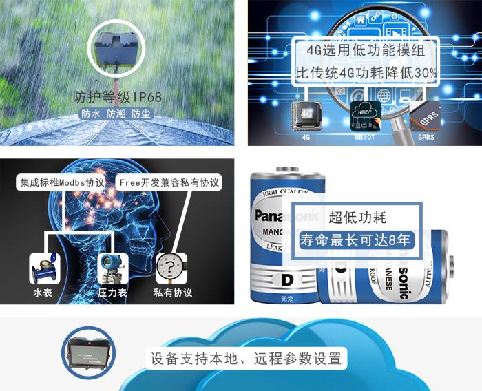 RDS800L无线远程数据终端产品介绍-大连莱立佰信息技术有限公司