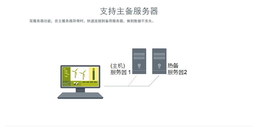 LLBee数据传输终端-大连莱立佰信息技术有限公司