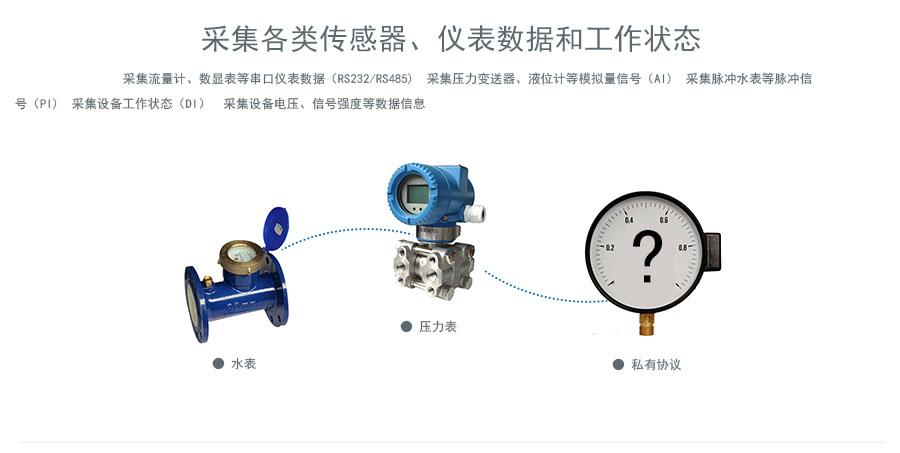 RDS800数据采集终端产品介绍-大连莱立佰信息技术有限公司